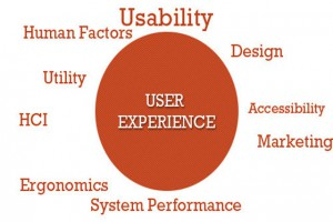 UX Design Solutions