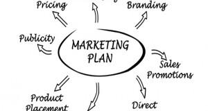 Inbound-Sales-Marketing-Plan