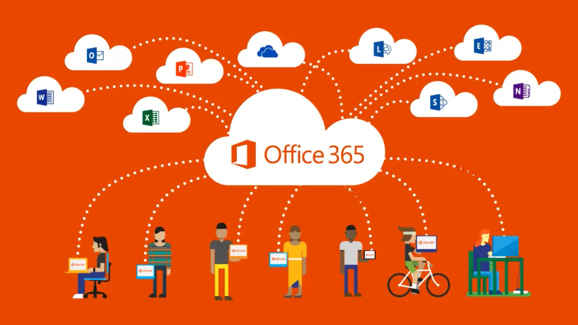 Office 365 Jan Update